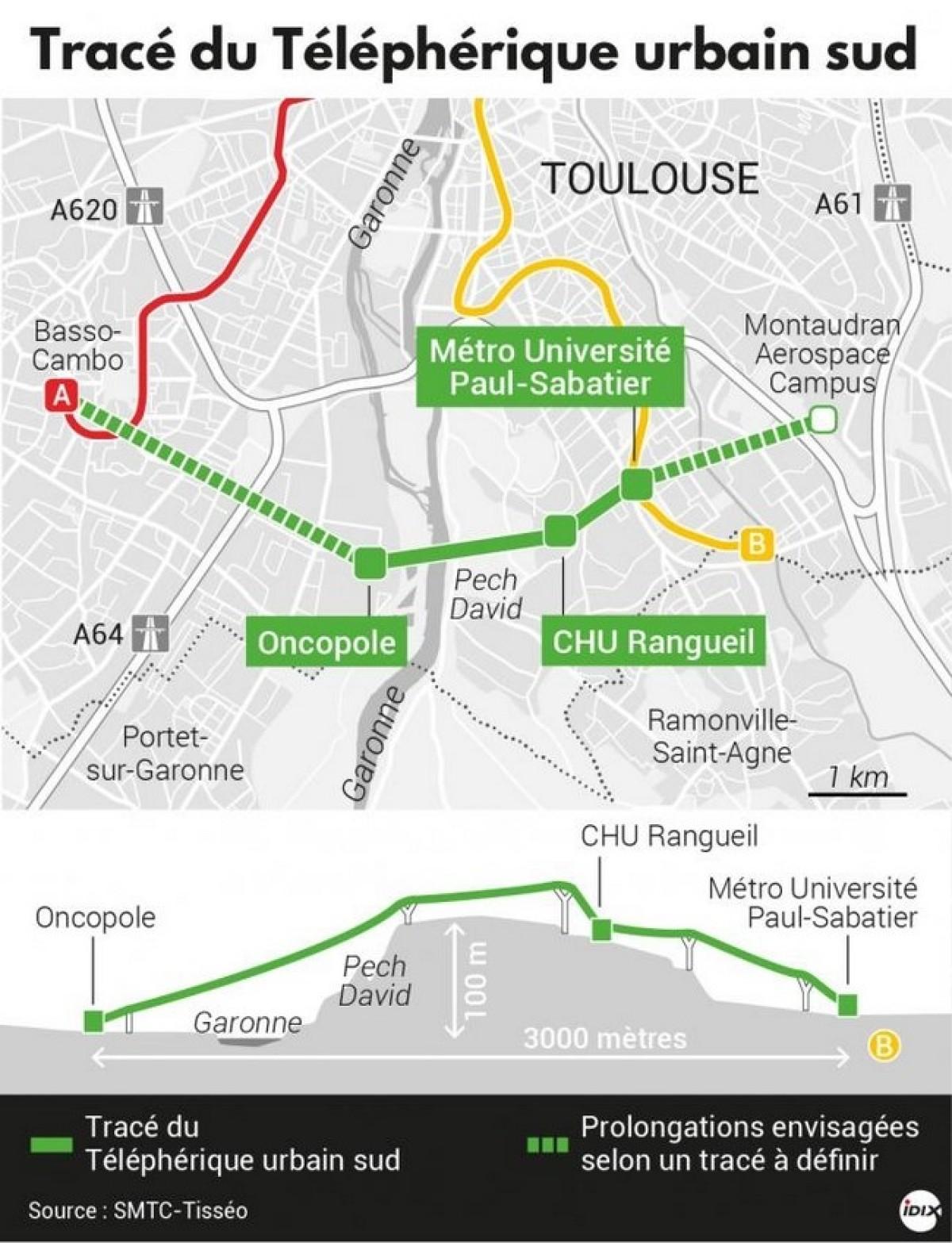 Téléphérique urbain Toulouse - Tracé du téléphérique urbain de Toulouse