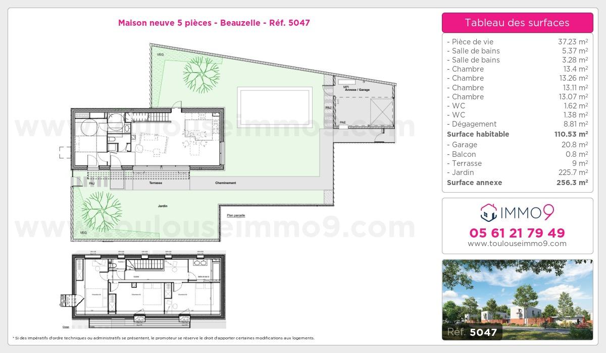 Plan T5