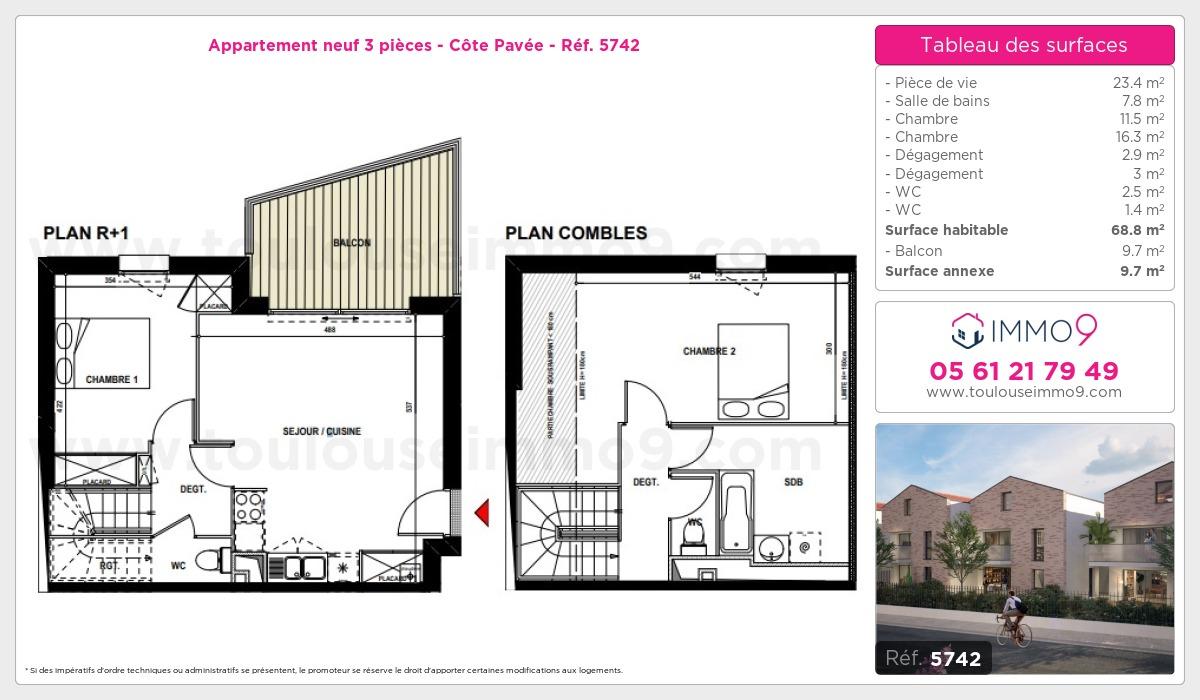 Plan T3