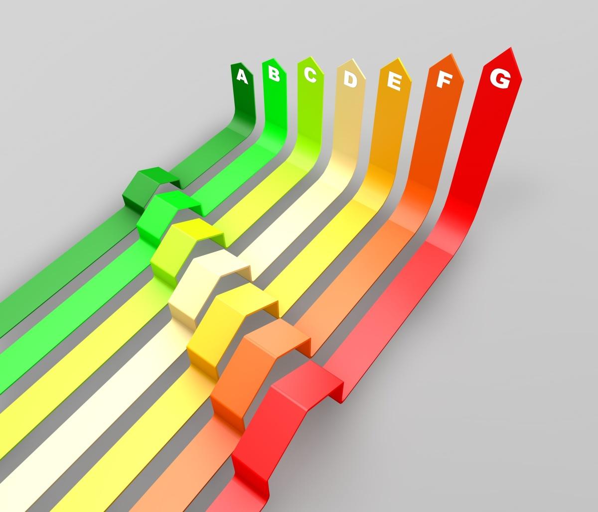 Aides à la transition énergétique – Représentation des performances d'énergie de l'immobilier de A à G